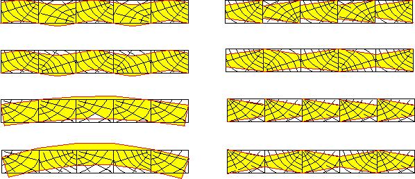 Возможные изменения формы щитов при усушке