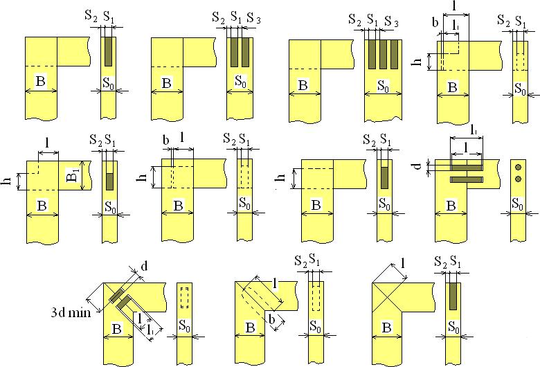 виды шиповых соединений и их размерная взаимосвязь