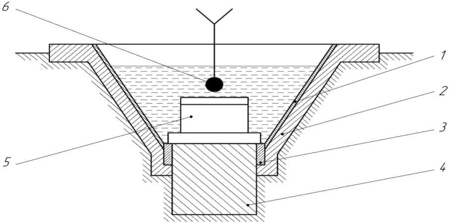 бассейн для штамповки