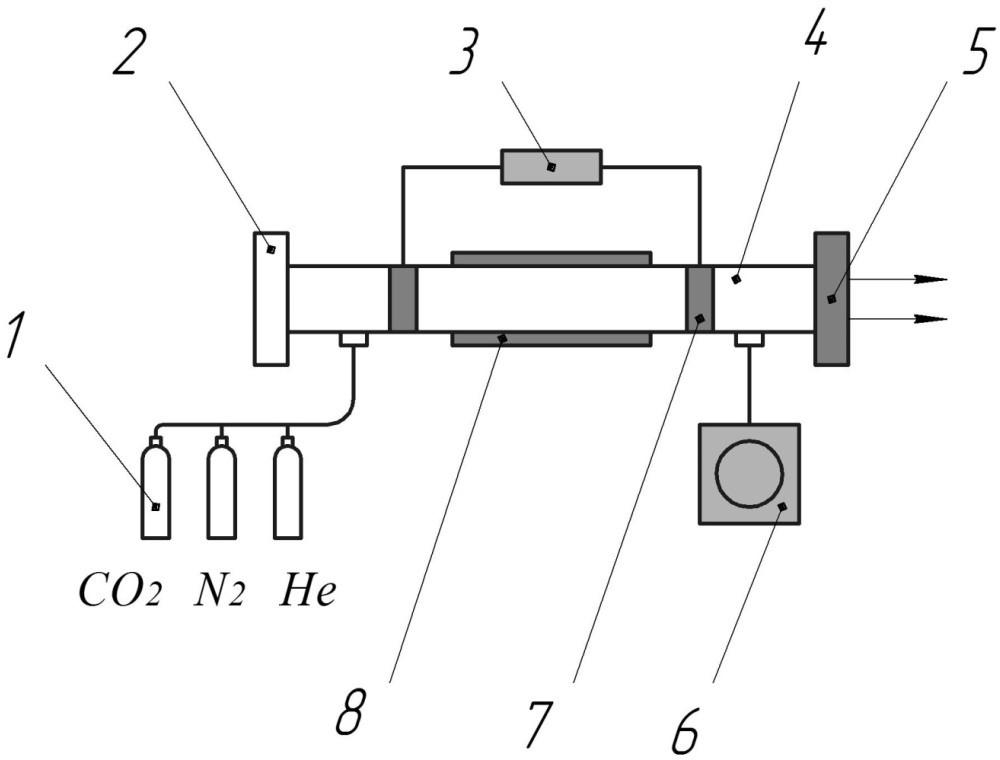 Диффузионный газовый лазер с продольной прокачкой