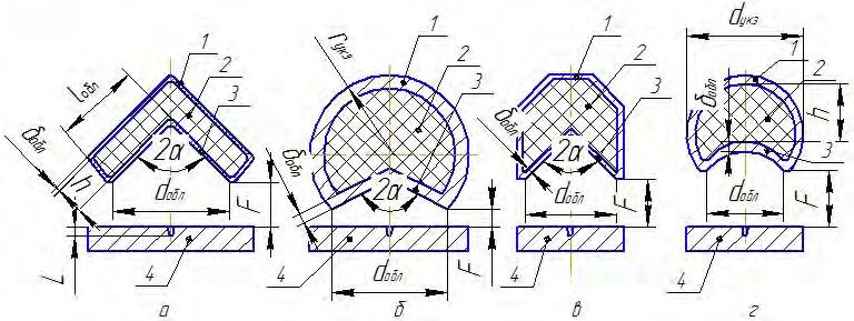 Формы поперечных сечений удлиненных кумулятивных зарядов