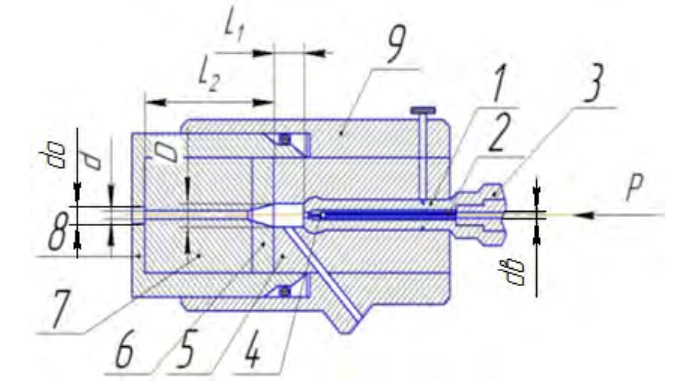 гидроабразивная головка