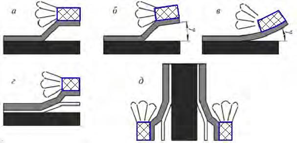 изготовление сваркой взрывом плоских биметаллических и многослойных изделий
