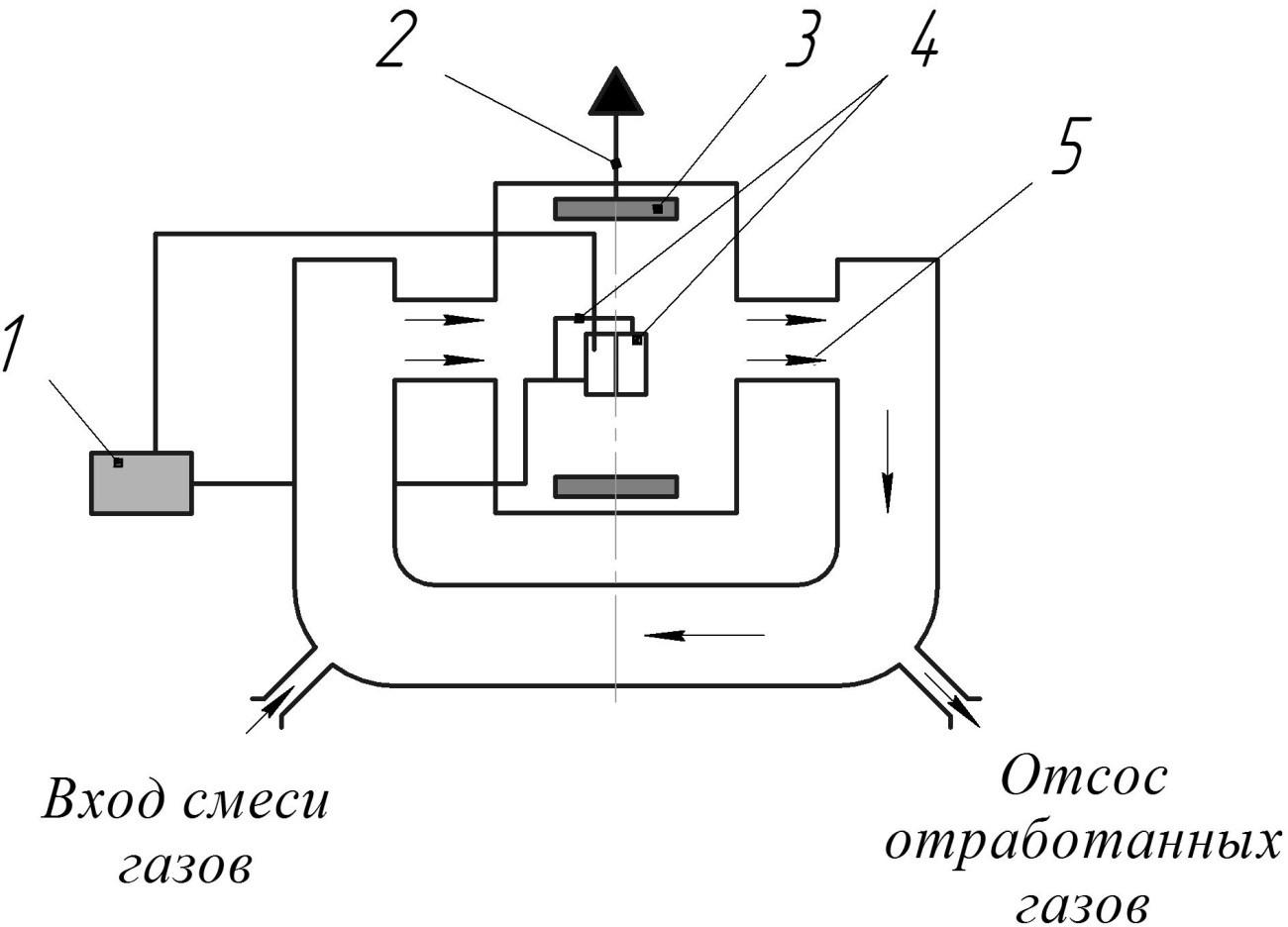 Конвективный газовый лазер с поперечной прокачкой
