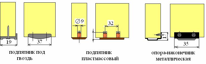 Опоры-подпятники для корпусной мебели