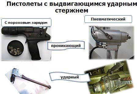 Пистолеты для механического оглушения