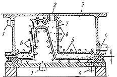 Пресс-формы для изготовления газифицируемых моделей