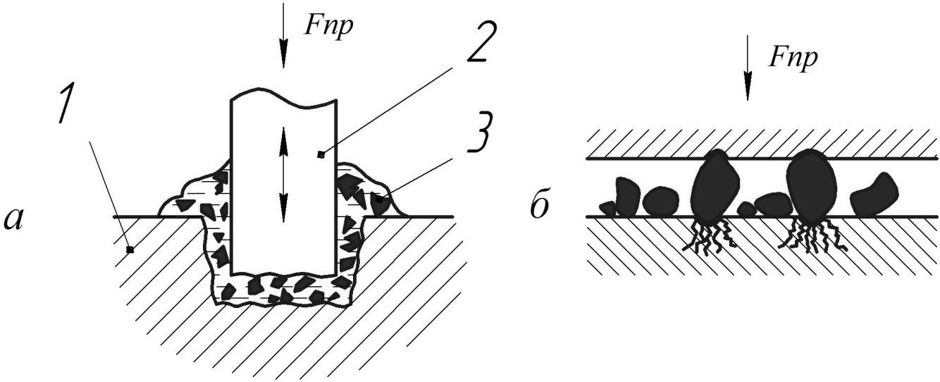 процессы резания и разрушения при ультразвуковой обработке