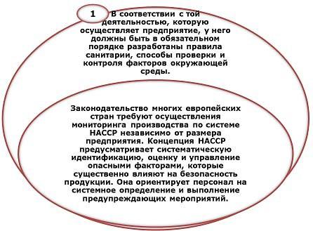 Производственный контроль