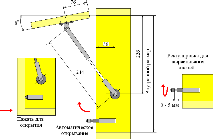 Схема автоматического открывания двери газовым лифтом с использованием толкателя