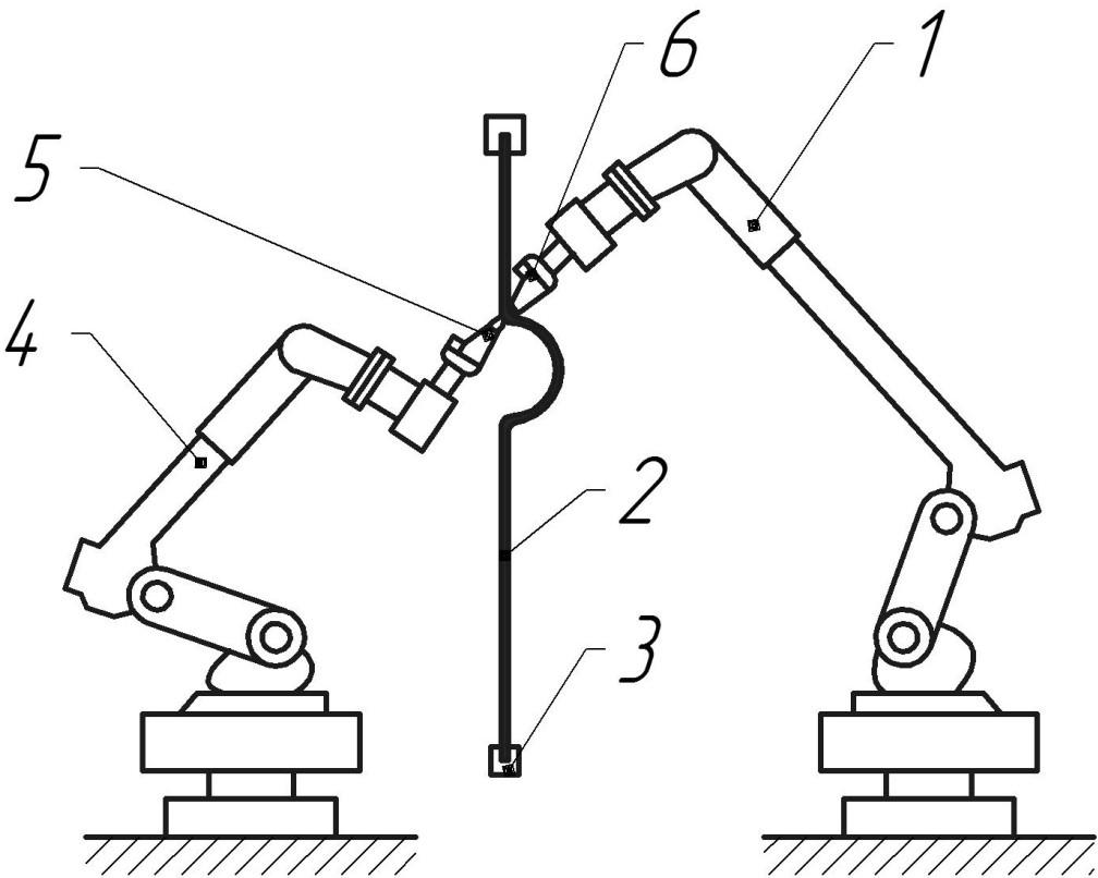 Схема формообразования двумя роботами