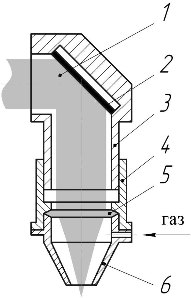 Схема конструкции лазерного резака