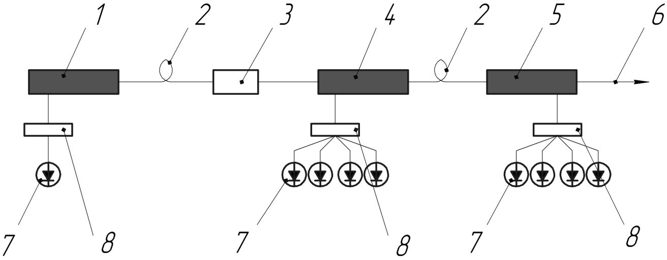 Схема многокаскадного лазера