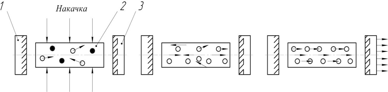 схема оптического резонатора