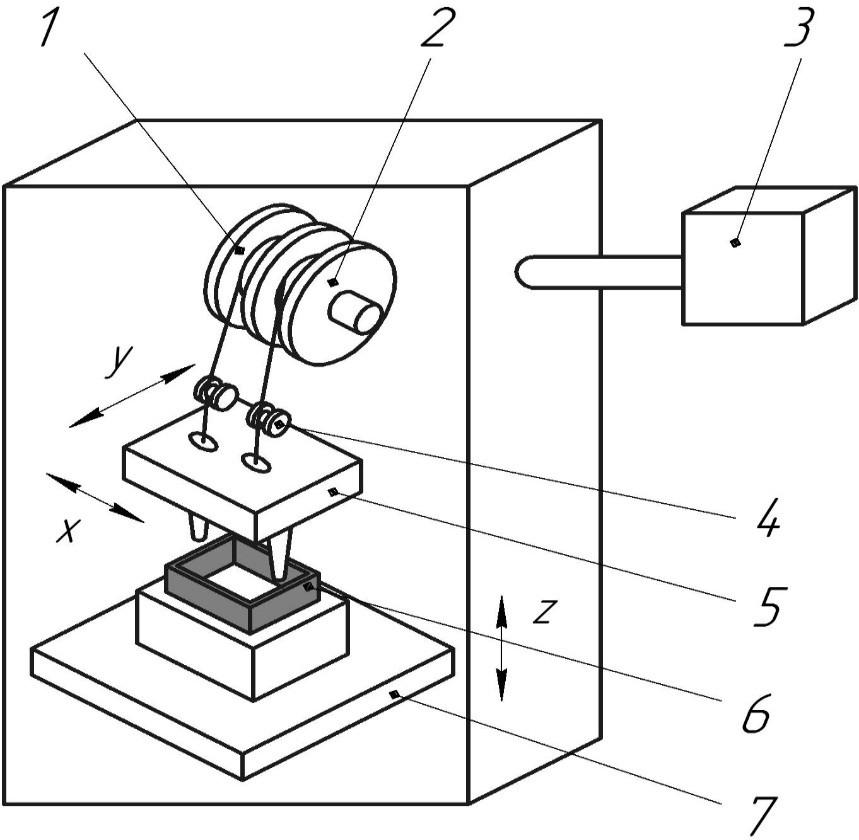 Схема печати с использованием твердеющего материала
