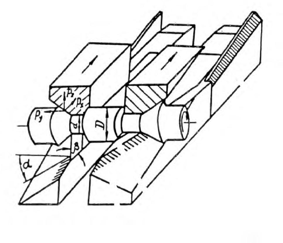 Схема поперечно-клиновой прокатки