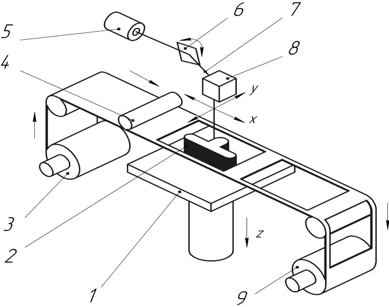 Схема послойного лазерного ламинирования