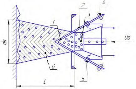 Схема процесса двухэлектродной электродуговой металлизации