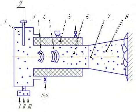 Схема процесса напыления