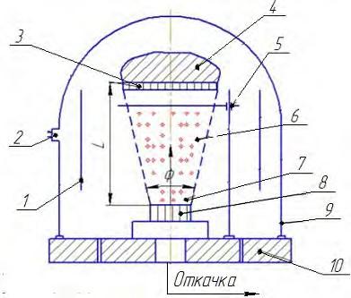 Схема процесса вакуумного конденсационного напыления