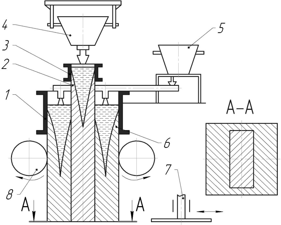 Схема промышленной установки непрерывного литья плоских слоистых заготовок