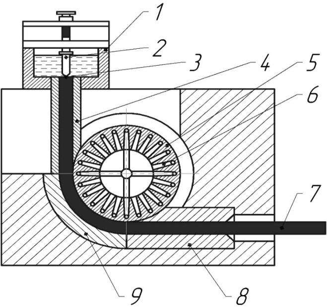 Схема реализации процесса непрерывного литья-прессования по способу Конформ-Кастекса