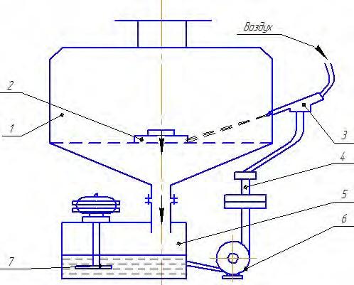 Схема струйно-абразивной обработки