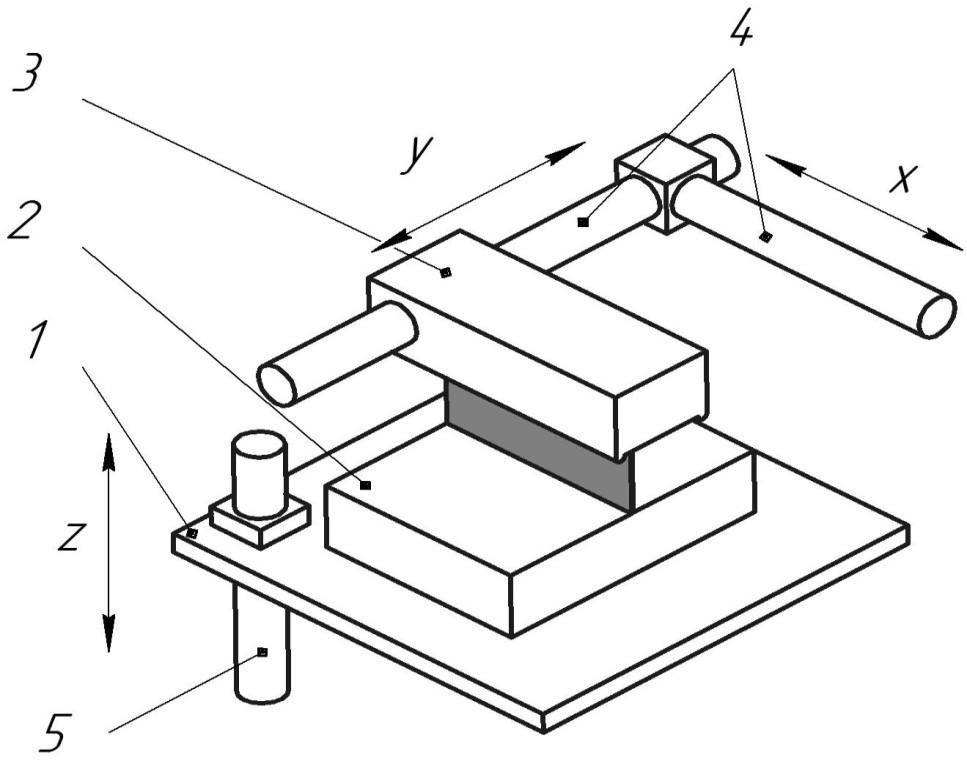 Схема струйной печати с использованием фотополимера