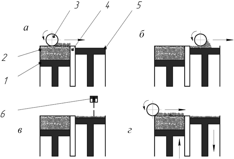 Схема струйной печати склеиванием
