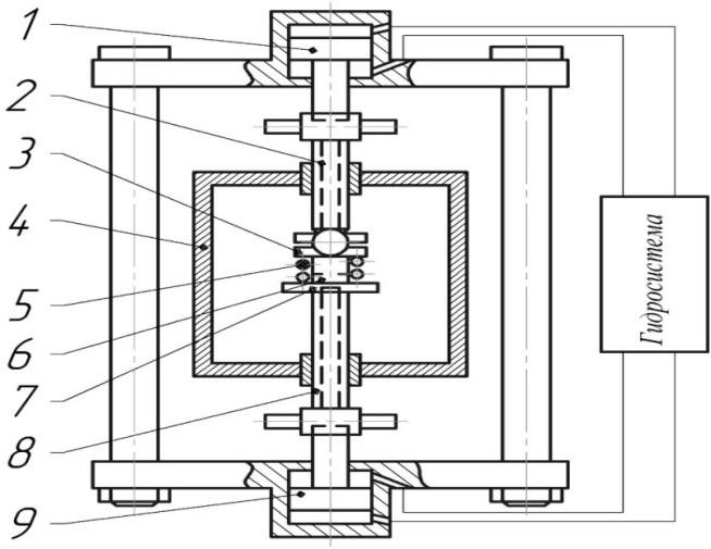 Схема установки для диффузионной сварки