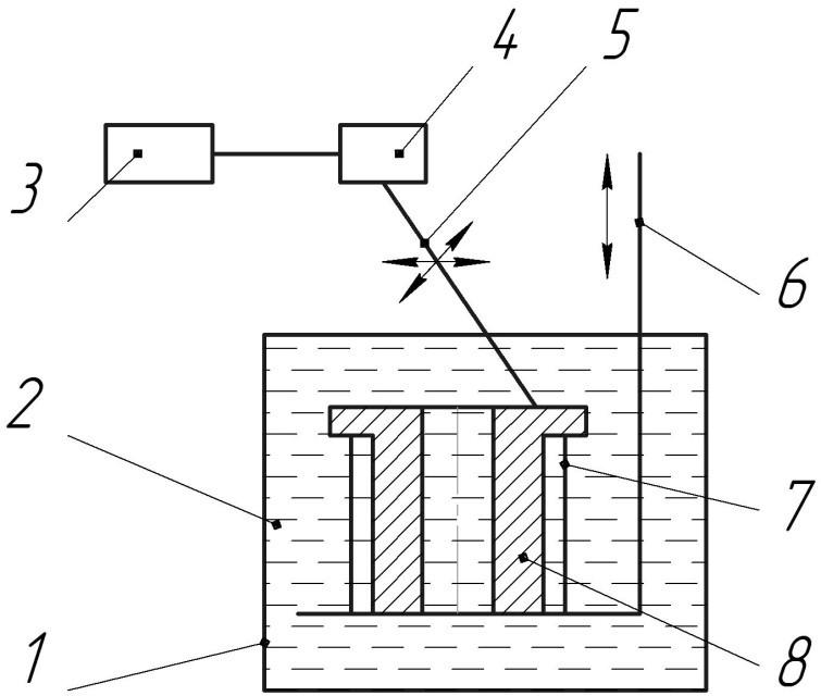 Схема установки для лазерной стереолитографии
