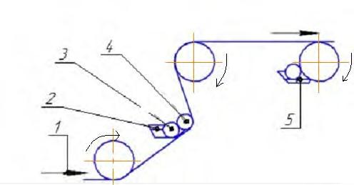 Схема установки для нанесения покрытия
