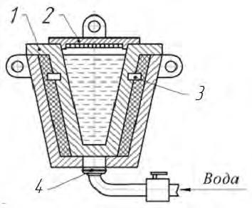 Схема установки для направленной кристаллизации путем одновременного охлаждения и нагрева частей формы