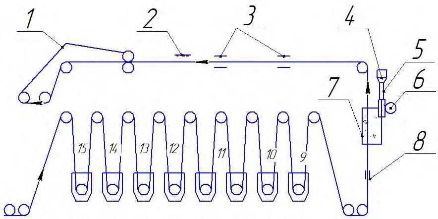 Схема установки для получения полимерных покрытий электростатическим напылением