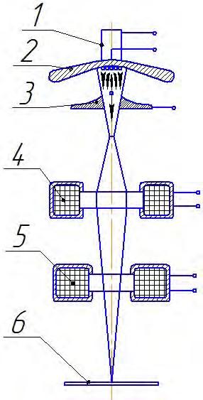Схема установки для сварки электронным лучом