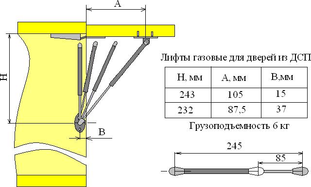 Схема установки газовых лифтов