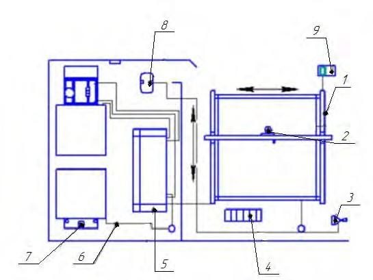 Схема установки гидроабразивной резки