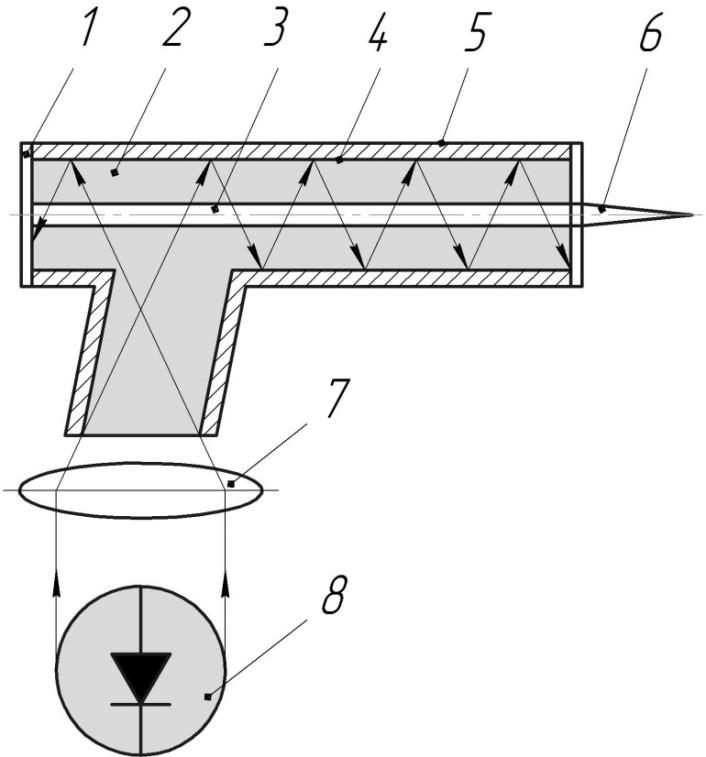 Схема волоконного лазера с активированной боковой накачкой