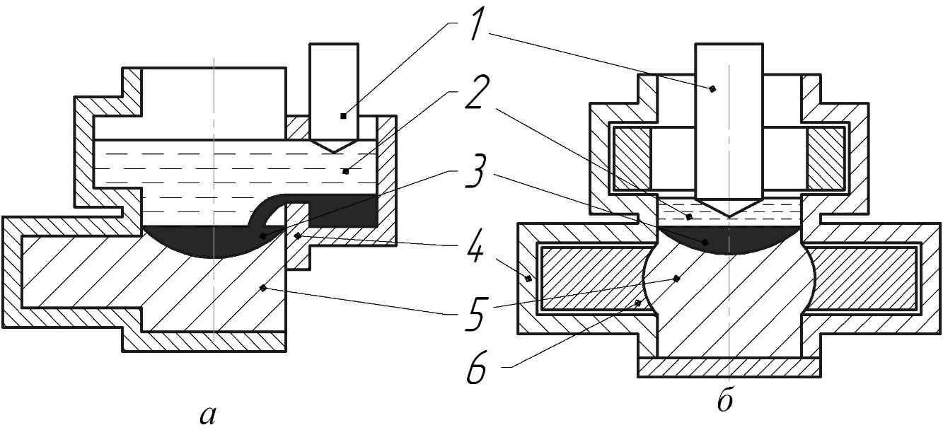 Схемы электрошлакового литья с переливом металла и приплавлением