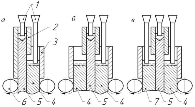 Схемы непрерывного литья многослойных заготовок