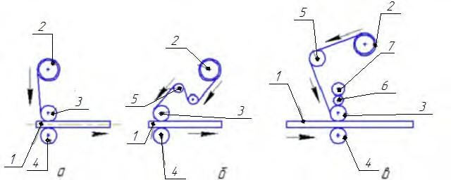 Схемы расположения валков для покрытия металлической ленты полимерными пленками