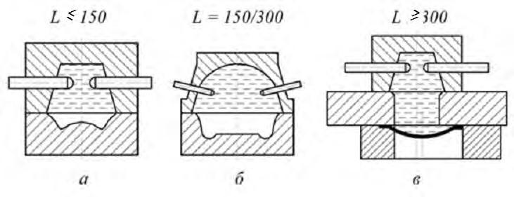Схемы разрядных камер для плоских заготовок