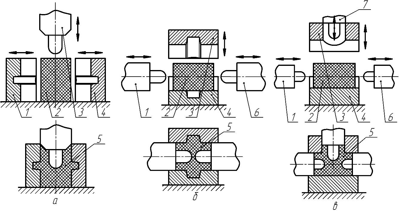 Схемы штамповки поковок сложной формы в разъемных штампах на многоплунжерных прессах