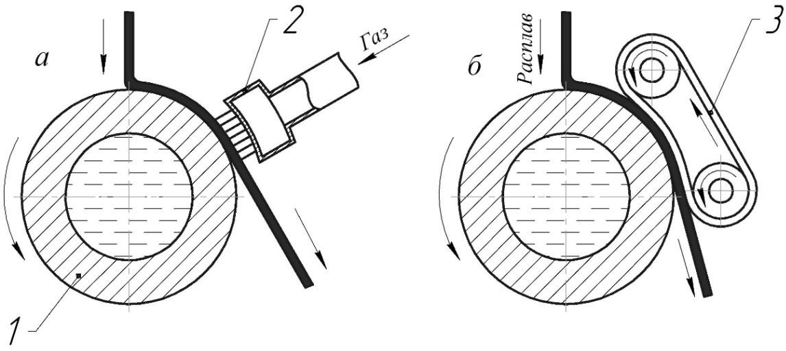 Схемы устройств для увеличения продолжительности контакта ленты с диском