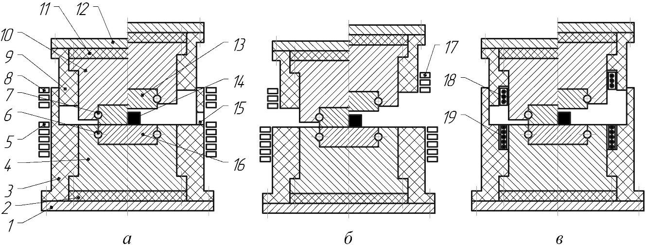 штамповые блоки для изотермического деформирования