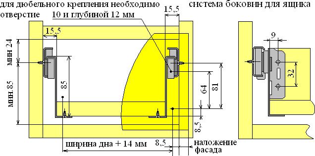 Система боковин на роликовых направляющих для ящика (metabox)