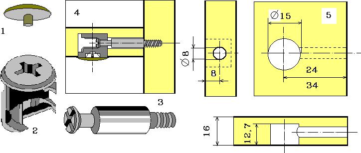 Соединение деталей мебели на эксцентриковую стяжку