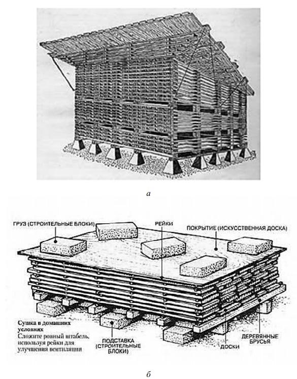 Способы атмосферной сушки древесины