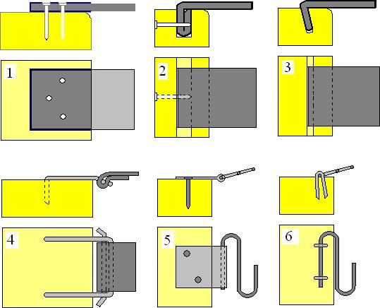 Способы крепления резиновых лент
