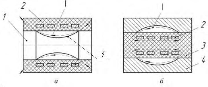 Технологические блоки для обжима и раздачи заготовок